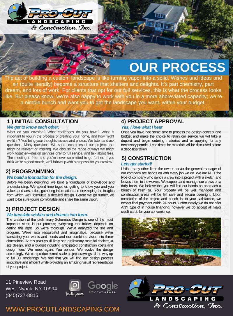 Our Process (PDF)