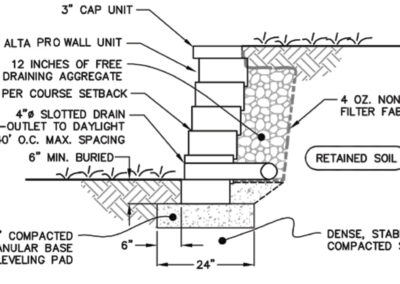 Retaining Wall Diagram Rockland NY